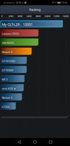 Huawei P20 Pro - Výdrž baterie