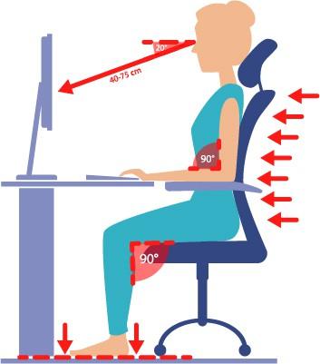 spravne sedenie u PC