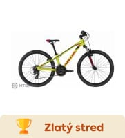 Recenzia horský bicykel Kellys Kiter 50 2020