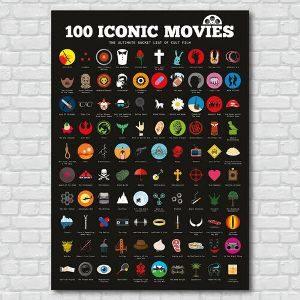 Stierací plagát 100 ikonických filmov